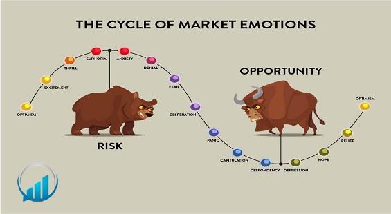 آموزش روانشناسی چرخه بازار