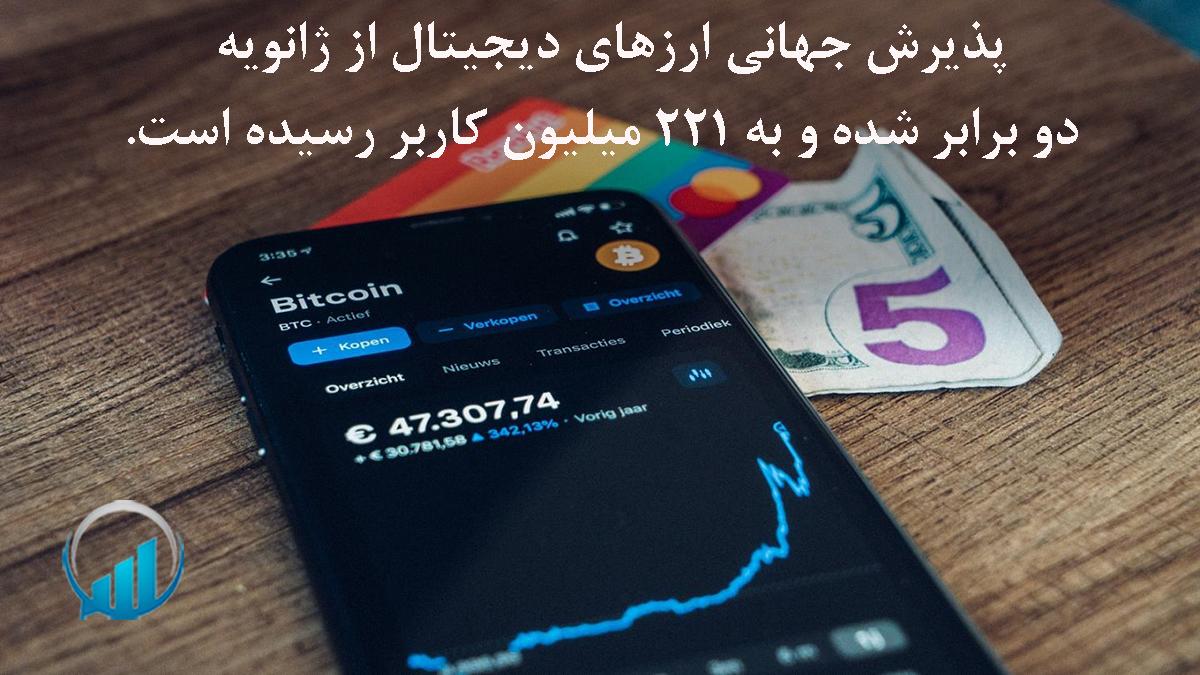 پذیرش جهانی ارزهای رمزنگاری شده از ژانویه دو برابر شده و به 221 میلیون کاربر رسیده است.