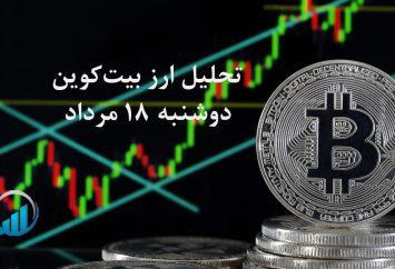 تحلیل ارز بیت کوین