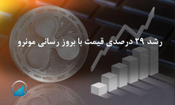 رشد 29 درصدی قیمت با بروز رسانی مونرو