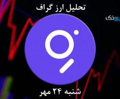 تحلیل ارز گراف، شنبه ۲۴ مهر