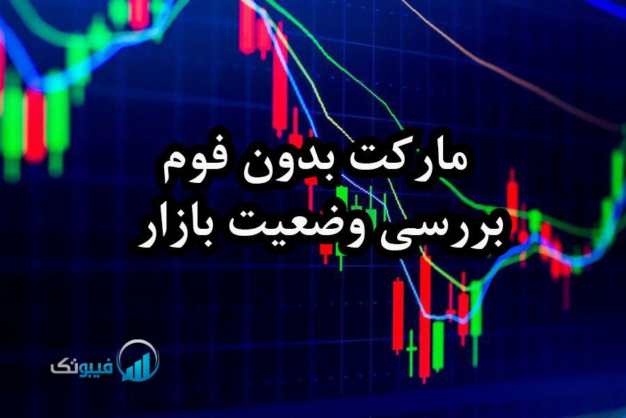 مارکت بدون فومو، بررسی وضعیت بازار